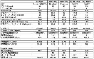 GPU_Spec.jpg
