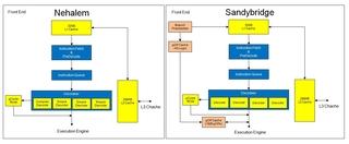 Sandybridge_frontend.jpg