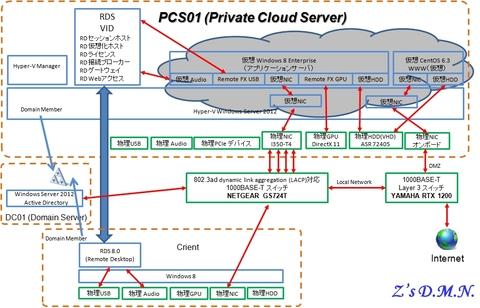 PCS01_System.jpg