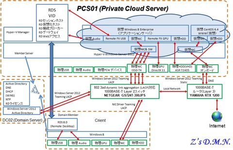 PCS01_System_Rev1.jpg