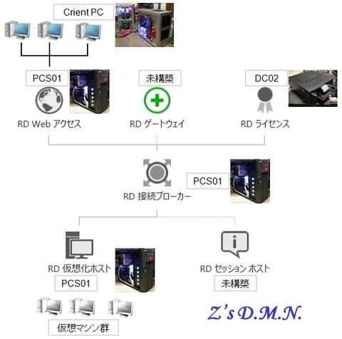 RDP_System.jpg